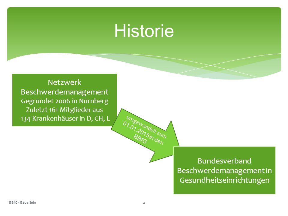 Historie BBfG - Bäuerlein2 Netzwerk Beschwerdemanagement Gegründet 2006 in Nürnberg Zuletzt 161 Mitglieder aus 134 Krankenhäuser in D, CH, L umgewandelt zum 01.01.2015 in den BBfG Bundesverband Beschwerdemanagement in Gesundheitseinrichtungen