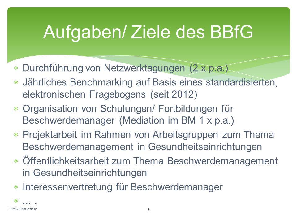  Aufbau Homepage (http://www.bbfg-ev.de)http://www.bbfg-ev.de  Öffentlichkeitsarbeit  Netzwerkbildung  Mitgliederwerbung  Herbsttagung Münster 16./17.