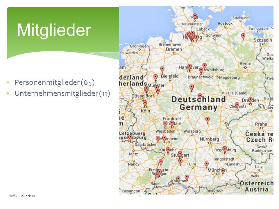  Personenmitglieder (65)  Unternehmensmitglieder (11) Mitglieder BBfG - Bäuerlein8