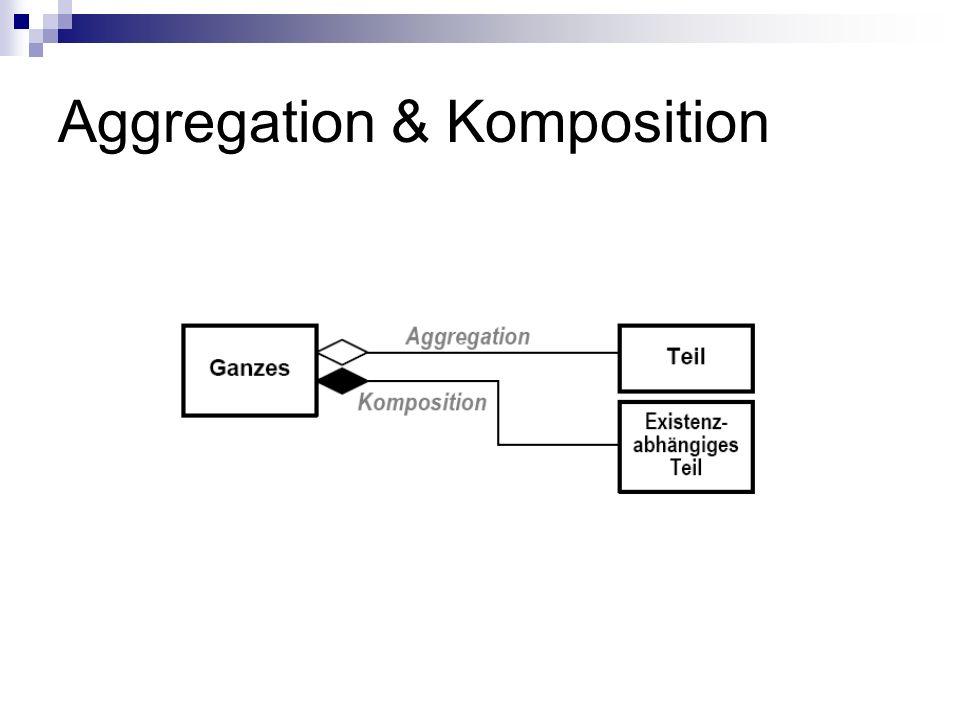 Aggregation & Komposition