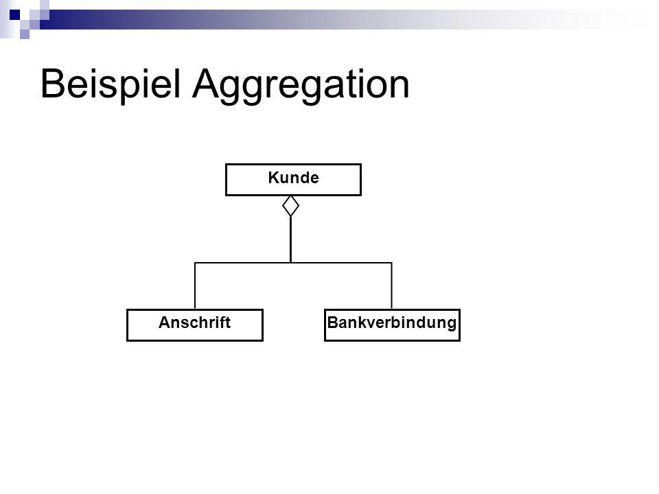 Beispiel Aggregation Kunde AnschriftBankverbindung