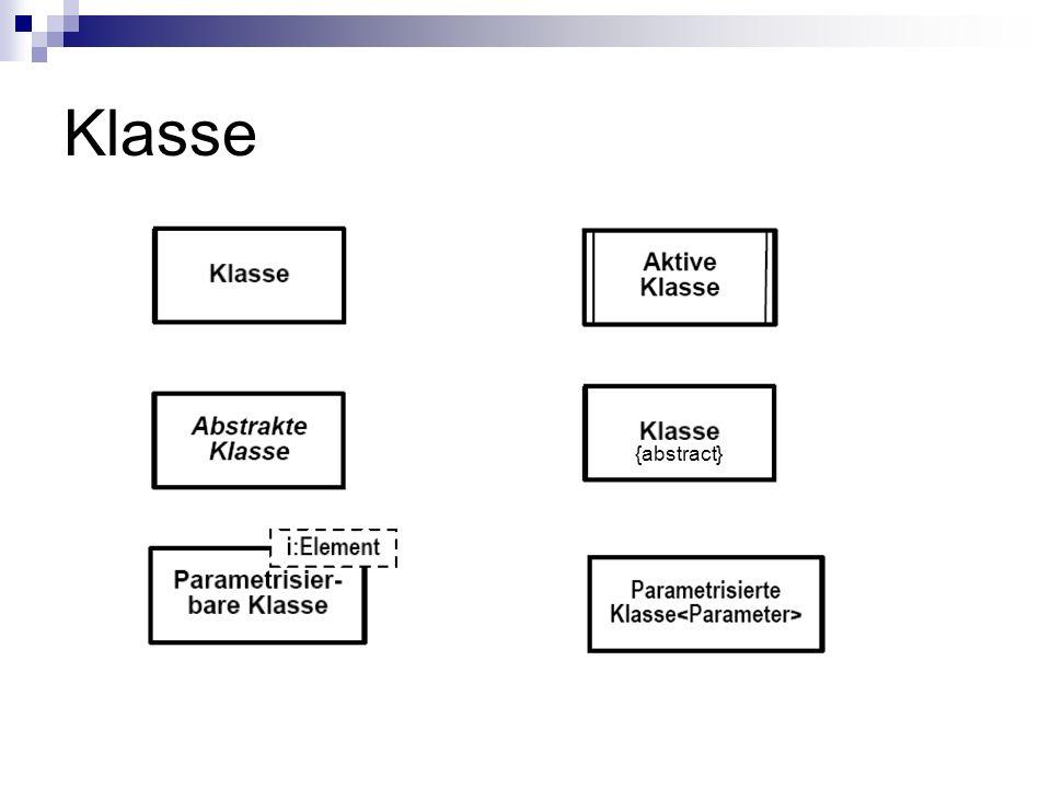 Klasse {abstract}