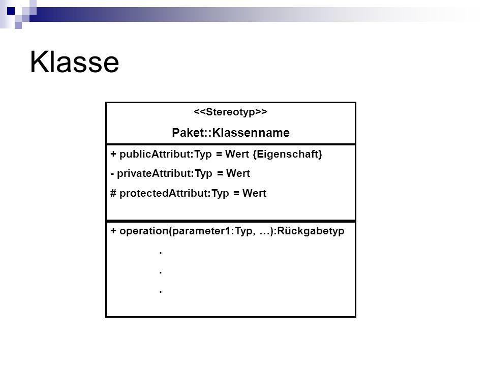 Klasse + publicAttribut:Typ = Wert {Eigenschaft} - privateAttribut:Typ = Wert # protectedAttribut:Typ = Wert > Paket::Klassenname + operation(parameter1:Typ, …):Rückgabetyp.