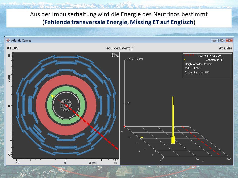 Aus der Impulserhaltung wird die Energie des Neutrinos bestimmt (Fehlende transversale Energie, Missing ET auf Englisch)