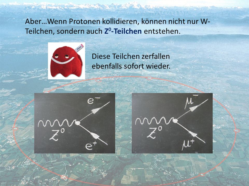Aber…Wenn Protonen kollidieren, können nicht nur W- Teilchen, sondern auch Z 0 -Teilchen entstehen.