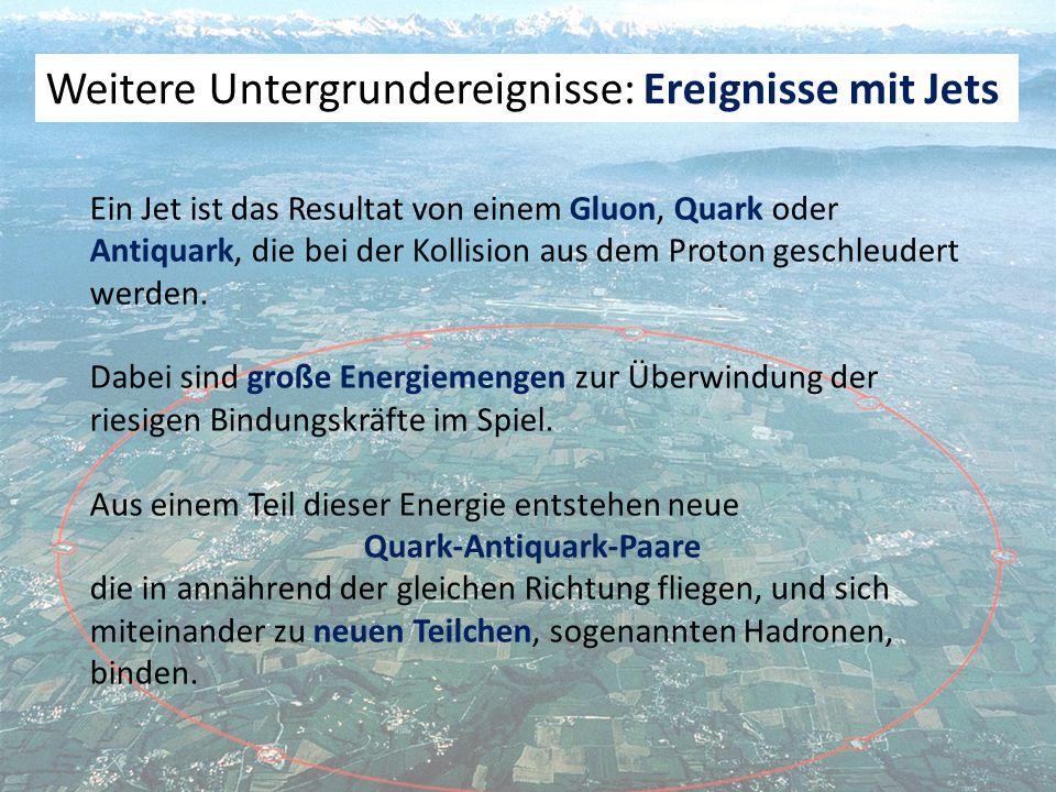 Weitere Untergrundereignisse: Ereignisse mit Jets Ein Jet ist das Resultat von einem Gluon, Quark oder Antiquark, die bei der Kollision aus dem Proton geschleudert werden.