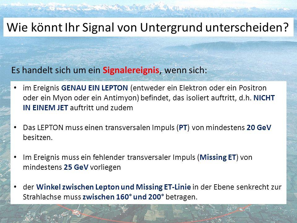 Es handelt sich um ein Signalereignis, wenn sich: Wie könnt Ihr Signal von Untergrund unterscheiden.