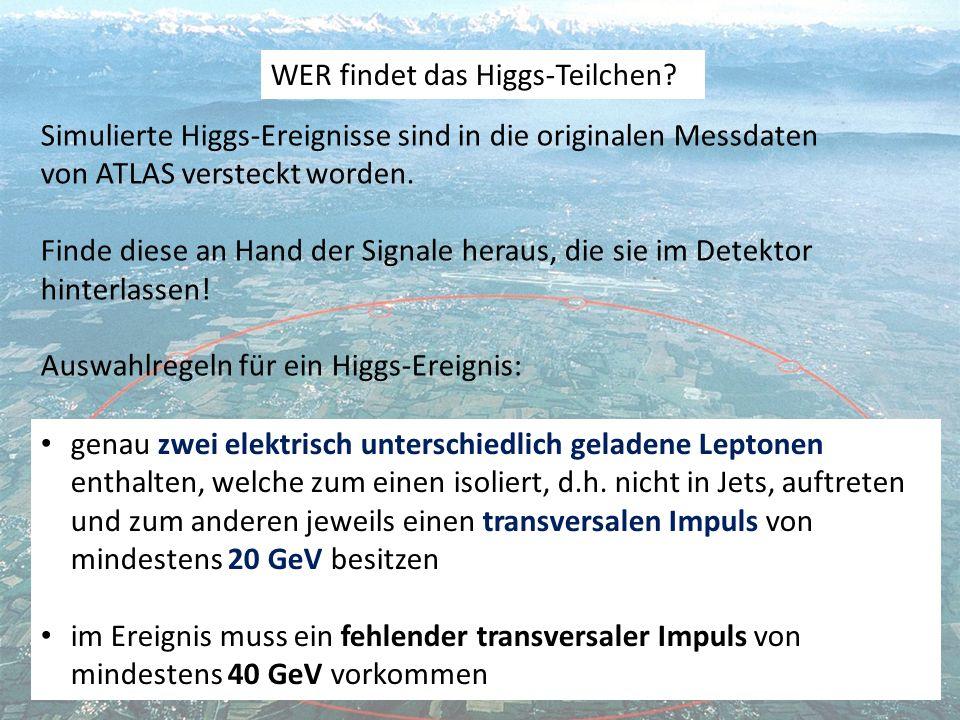 Simulierte Higgs-Ereignisse sind in die originalen Messdaten von ATLAS versteckt worden.