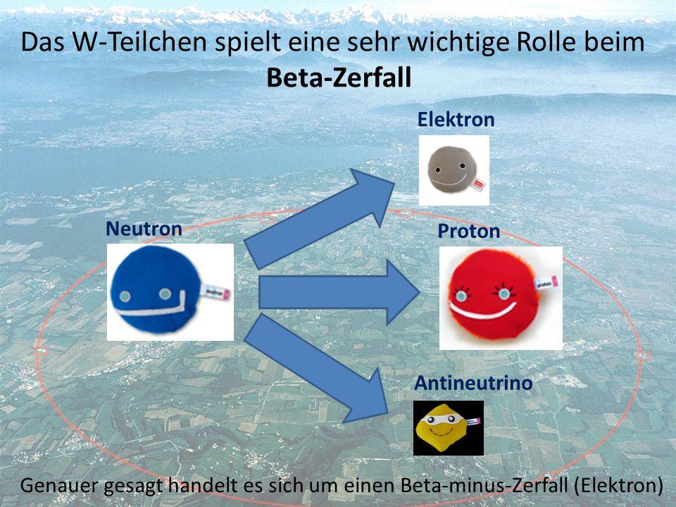 Das W-Teilchen spielt eine sehr wichtige Rolle beim Beta-Zerfall Neutron Elektron Proton Antineutrino Genauer gesagt handelt es sich um einen Beta-minus-Zerfall (Elektron)