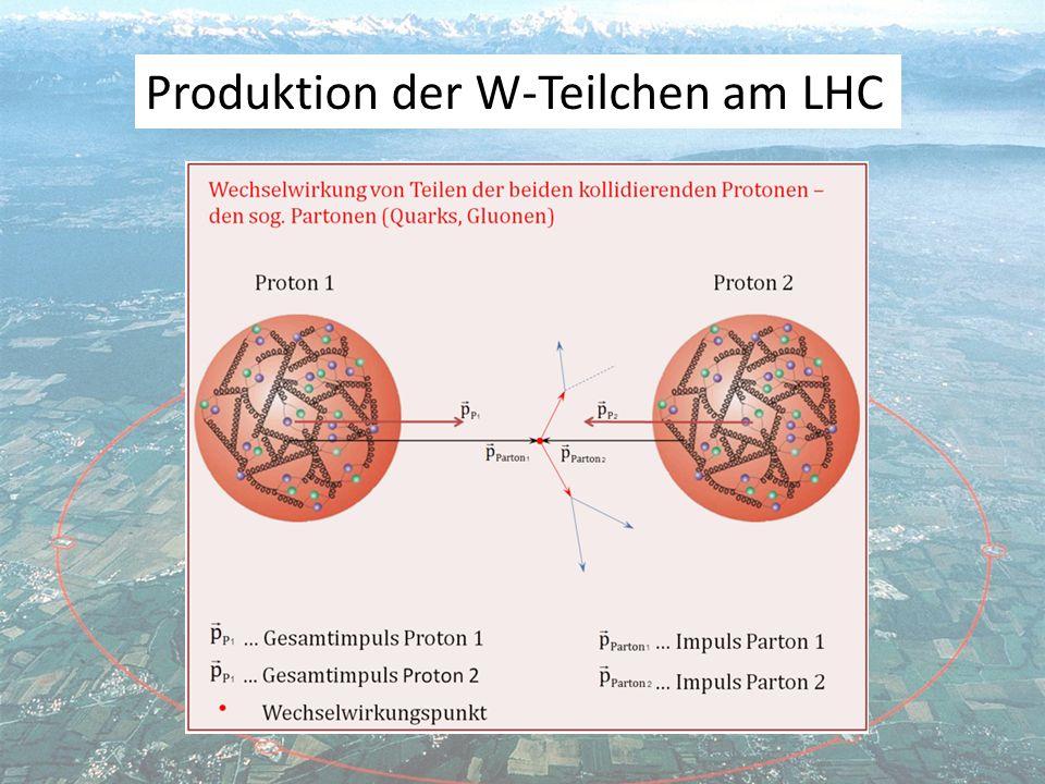 Produktion der W-Teilchen am LHC