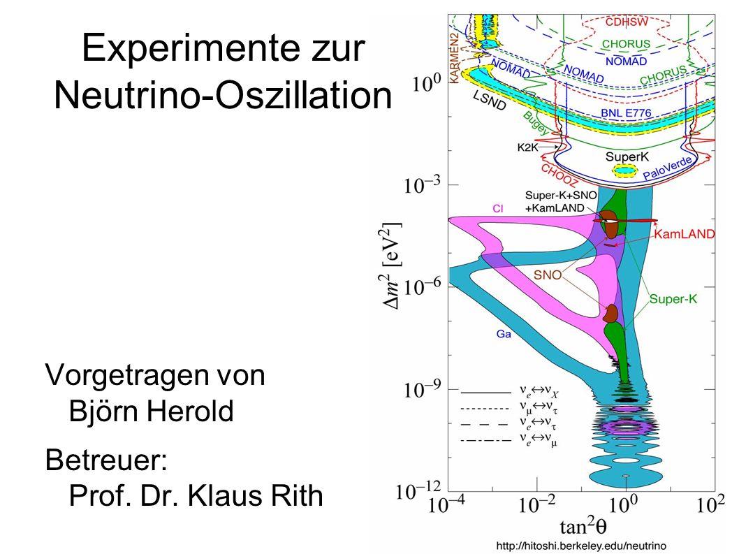 Vorgetragen von Björn Herold Betreuer: Prof. Dr. Klaus Rith Experimente zur Neutrino-Oszillation