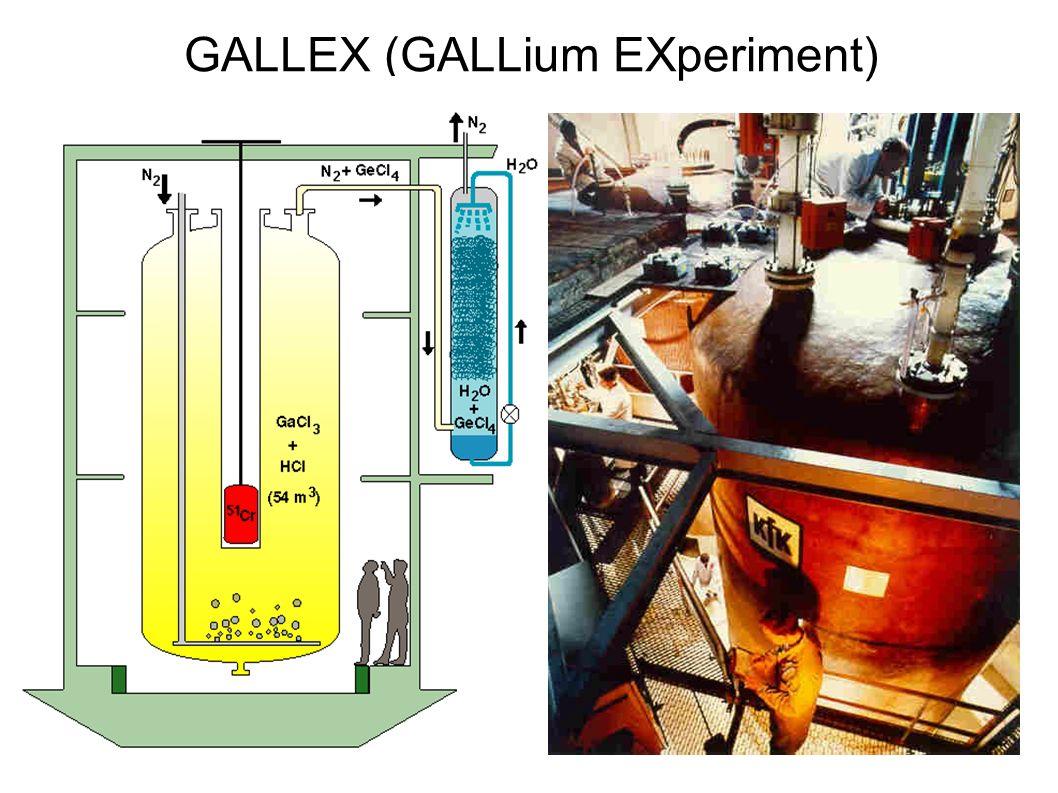 GALLEX (GALLium EXperiment)