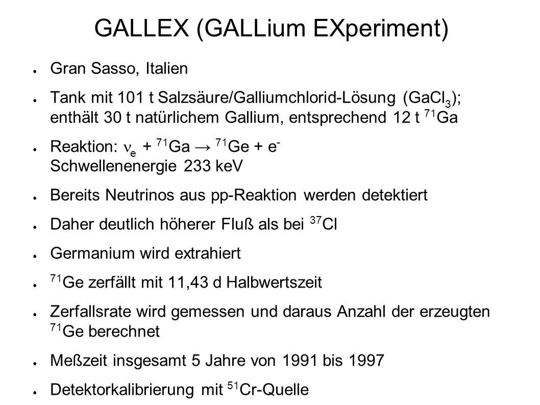 ● Gran Sasso, Italien ● Tank mit 101 t Salzsäure/Galliumchlorid-Lösung (GaCl 3 ); enthält 30 t natürlichem Gallium, entsprechend 12 t 71 Ga ● Reaktion:  e + 71 Ga → 71 Ge + e - Schwellenenergie 233 keV ● Bereits Neutrinos aus pp-Reaktion werden detektiert ● Daher deutlich höherer Fluß als bei 37 Cl ● Germanium wird extrahiert ● 71 Ge zerfällt mit 11,43 d Halbwertszeit ● Zerfallsrate wird gemessen und daraus Anzahl der erzeugten 71 Ge berechnet ● Meßzeit insgesamt 5 Jahre von 1991 bis 1997 ● Detektorkalibrierung mit 51 Cr-Quelle GALLEX (GALLium EXperiment)