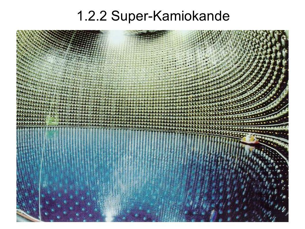 ● Kürzel steht für Kamioka Nucleon Decay Experiment ● Wasser-Cherenkov-Detektor mit 50.000 t reinem Wasser ● 41,4 m hoch, 39,3 m Durchmesser ● 11.146 PMTs mit 50 cm Durchmesser ● 1000 m tief ● Echtzeit-Detektion von Neutrinos durch Streuung an Elektronen ● Gestoßene Elektronen fliegen mit hoher Geschwindigkeit in Richtung des einfallenden Neutrinos (Winkelunsicherheit 5°) ● Entstehender Cherenkov-Lichtkegel läßt auf Richtung, Energie und flavor des Neutrinos schließen ● Detektionsschwelle 5 MeV => nur 8 B-Neutrinos werden detektiert 1.2.2 Super-Kamiokande