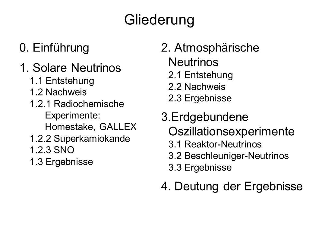 ● Neutrino 1930 von Wolfgang Pauli postuliert, um Spektrum des ß-Zerfalls erklären zu können ● Erster Nachweis 1956 von Reaktorneutrinos durch Clyde L.