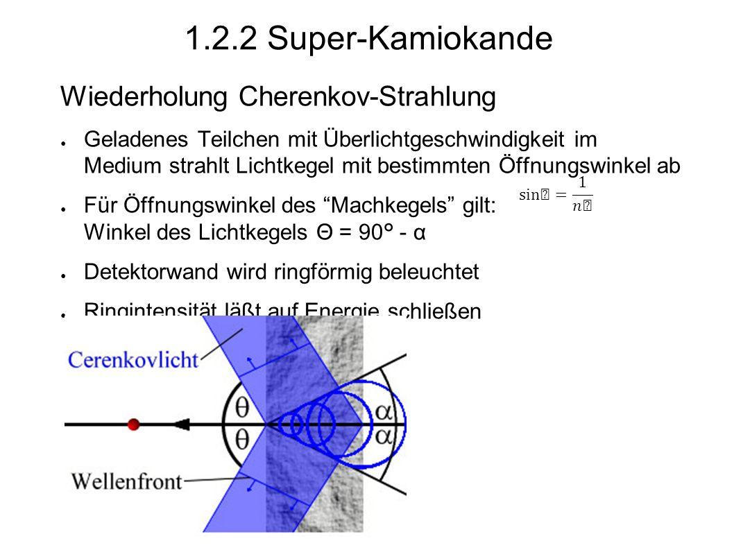Wiederholung Cherenkov-Strahlung ● Geladenes Teilchen mit Überlichtgeschwindigkeit im Medium strahlt Lichtkegel mit bestimmten Öffnungswinkel ab ● Für Öffnungswinkel des Machkegels gilt: Winkel des Lichtkegels Θ = 90° - α ● Detektorwand wird ringförmig beleuchtet ● Ringintensität läßt auf Energie schließen 1.2.2 Super-Kamiokande