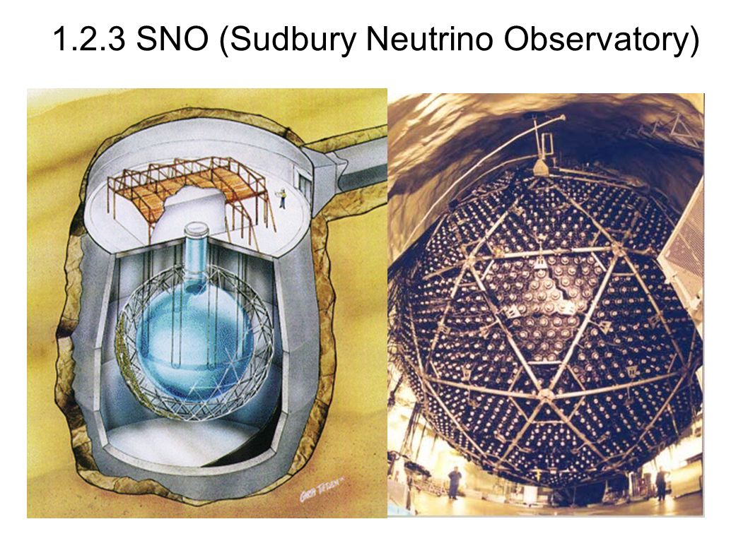 1.2.3 SNO (Sudbury Neutrino Observatory)