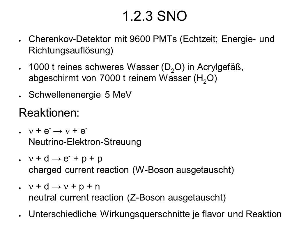 ● Cherenkov-Detektor mit 9600 PMTs (Echtzeit; Energie- und Richtungsauflösung) ● 1000 t reines schweres Wasser (D 2 O) in Acrylgefäß, abgeschirmt von 7000 t reinem Wasser (H 2 O) ● Schwellenenergie 5 MeV Reaktionen: ● + e - → + e - Neutrino-Elektron-Streuung ● + d → e - + p + p charged current reaction (W-Boson ausgetauscht) ● + d → + p + n neutral current reaction (Z-Boson ausgetauscht) ● Unterschiedliche Wirkungsquerschnitte je flavor und Reaktion 1.2.3 SNO