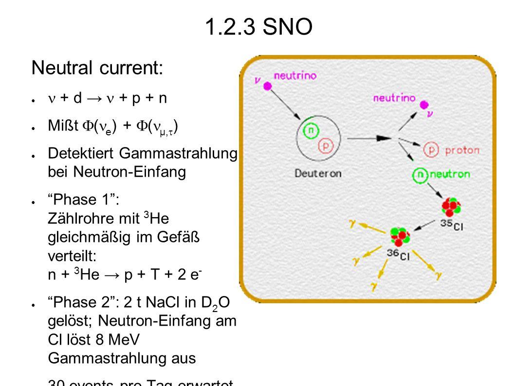 Neutral current: ● + d → + p + n ● Mißt  ( e ) +  ( µ,  ) ● Detektiert Gammastrahlung bei Neutron-Einfang ● Phase 1 : Zählrohre mit 3 He gleichmäßig im Gefäß verteilt: n + 3 He → p + T + 2 e - ● Phase 2 : 2 t NaCl in D 2 O gelöst; Neutron-Einfang am Cl löst 8 MeV Gammastrahlung aus ● 30 events pro Tag erwartet 1.2.3 SNO