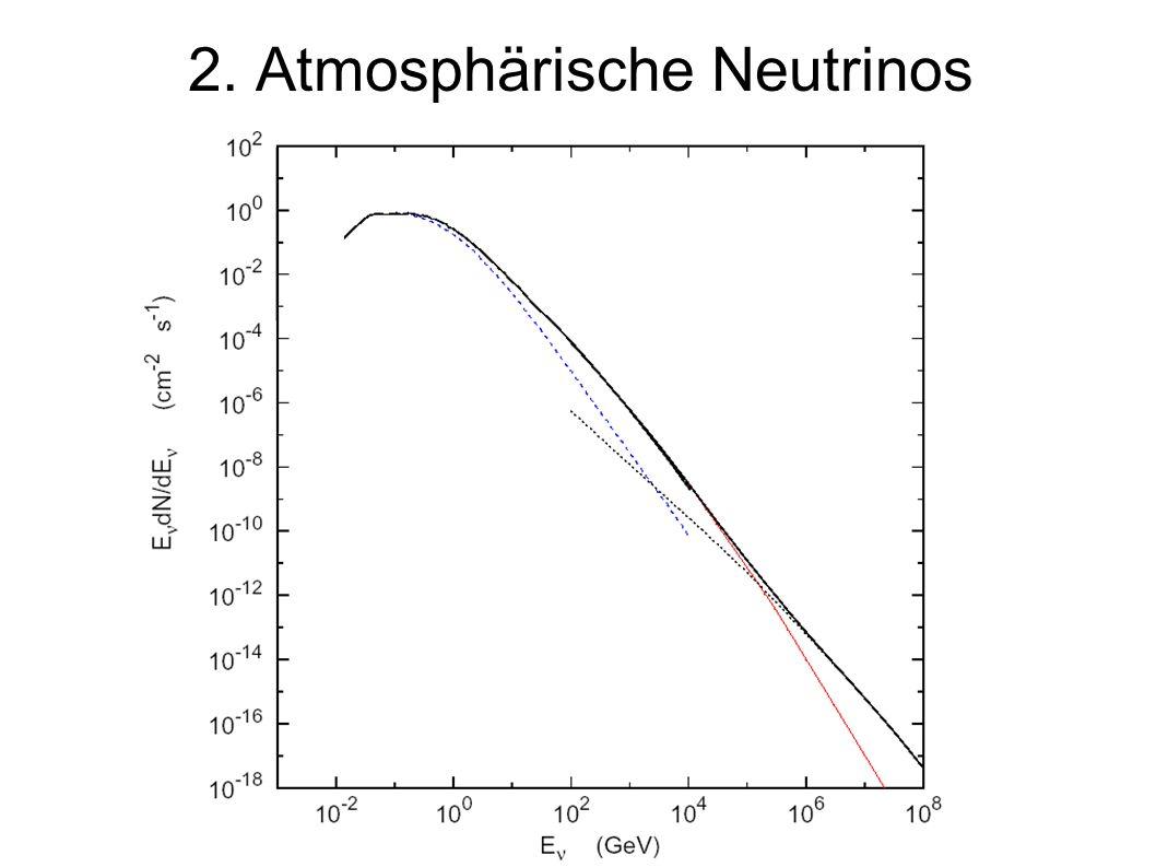● Protonen aus kosmische Strahlung treffen auf Atomkerne der Atmosphäre ● Kaskade von Pionen und Kaonen ● Zerfallen zu Müonen und Müonneutrinos ● Müonen zerfallen zu Elektronen und je ein e und µ ● Verhältnis µ zu e ist 2:1 bei Entstehung ● Hochenergetische kosmische Strahlung ist isotrop verteilt ● Man erwartet symmetrische, vom Zenithwinkel abhängige Verteilung ● Energien im GeV-Bereich 2.1 Entstehung
