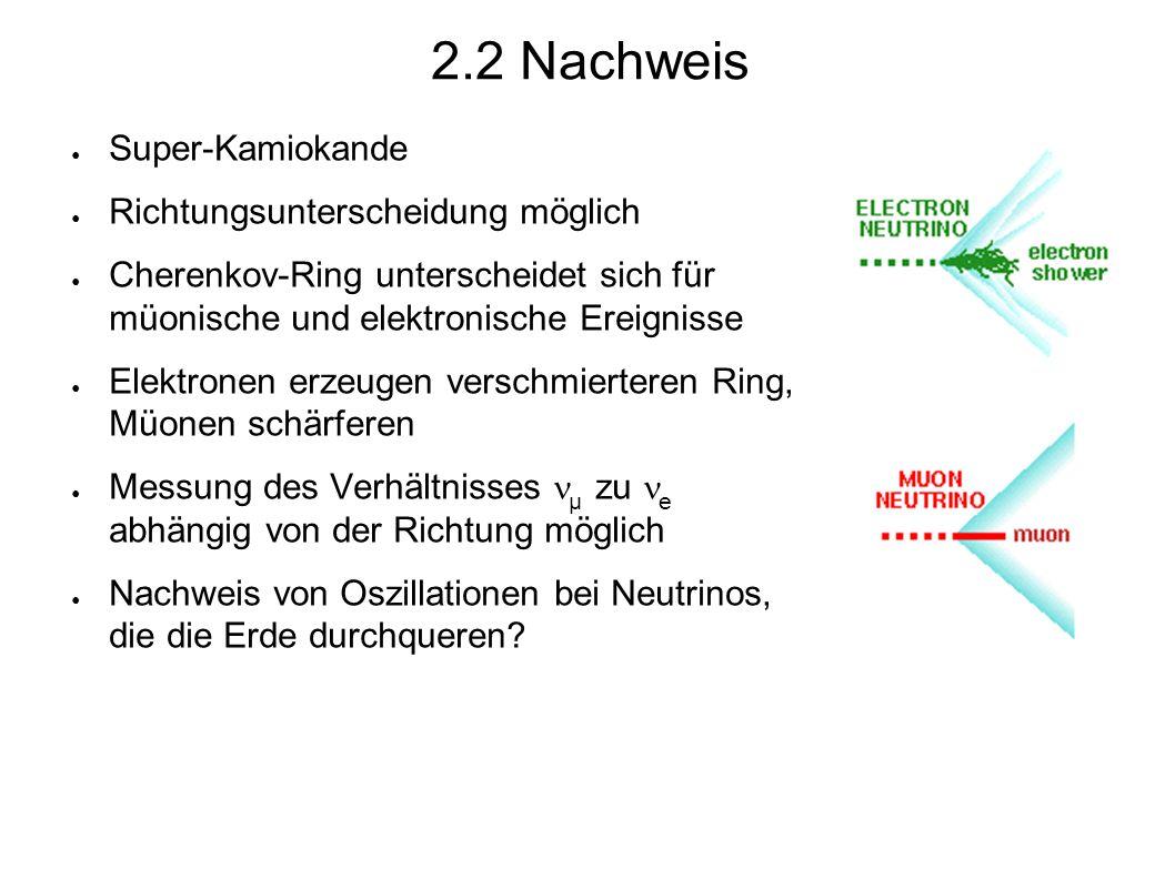 Beispiel Müon 2.2 Nachweis