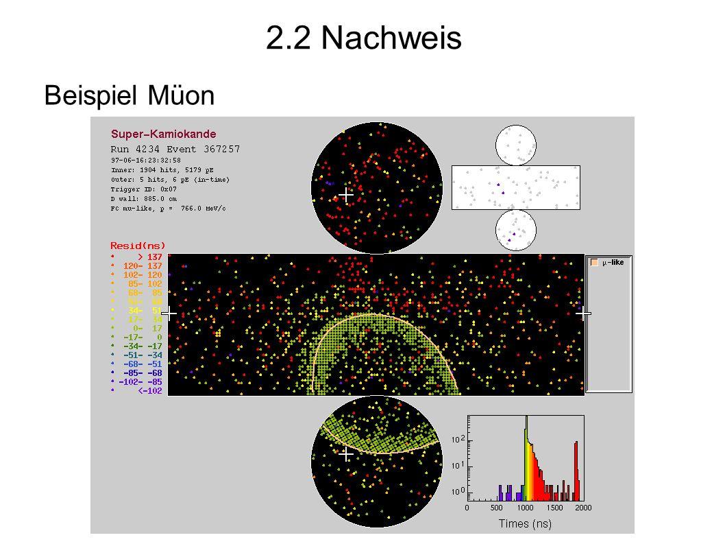 Beispiel Elektron 2.2 Nachweis