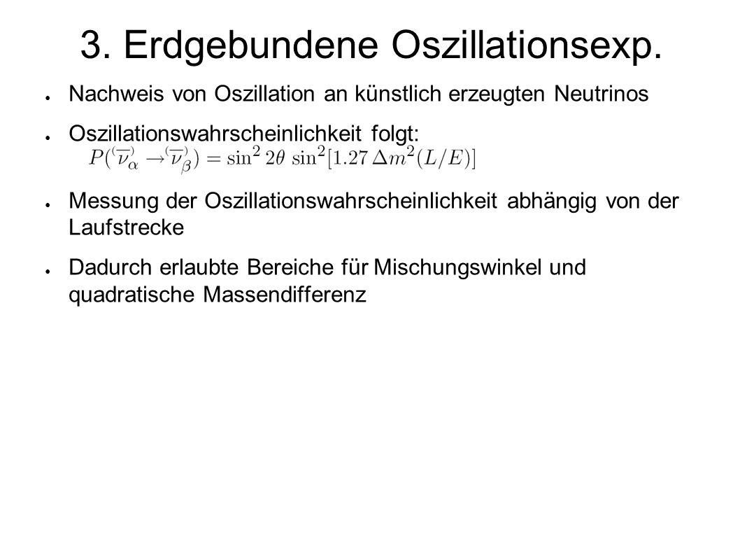 ● Messung des Flusses von aus Kernreaktoren ● Detektion typischerweise in flüssigen Szintillatoren ● gesamter Neutrinofluß von Kernreaktoren gut bekannt (1,9 · 10 20 s -1 GW -1 ) und als isotrop anzunehmen ● daher Erwartungswert berechenbar 3.1 Reaktor-Neutrinos short baseline – baselines im Bereich von 15 m bis über 200 m (Gösgen Schweiz; Bugey, Frankreich; Krasnoyarsk, Rußland, u.a.): keine Oszillationen nachgewiesen