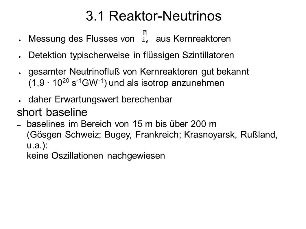 CHOOZ : ● Frankreich, Ardennen (1997-1998) ● Baseline 1 km ● Hinweise auf Oszillation ● Zu nah für genaue Werte 3.1 Reaktor-Neutrinos