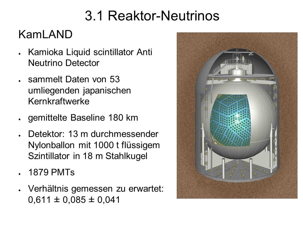 KamLAND ● Kamioka Liquid scintillator Anti Neutrino Detector ● sammelt Daten von 53 umliegenden japanischen Kernkraftwerke ● gemittelte Baseline 180 km ● Detektor: 13 m durchmessender Nylonballon mit 1000 t flüssigem Szintillator in 18 m Stahlkugel ● 1879 PMTs ● Verhältnis gemessen zu erwartet: 0,611 ± 0,085 ± 0,041 3.1 Reaktor-Neutrinos