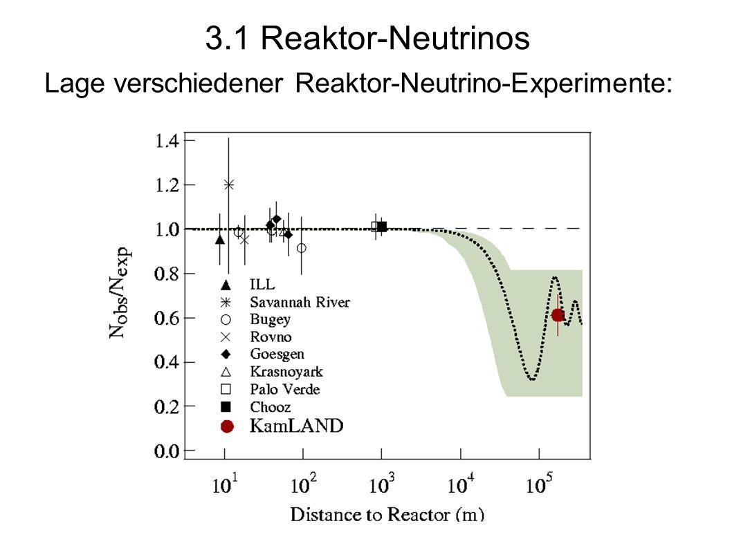 Lage verschiedener Reaktor-Neutrino-Experimente: 3.1 Reaktor-Neutrinos