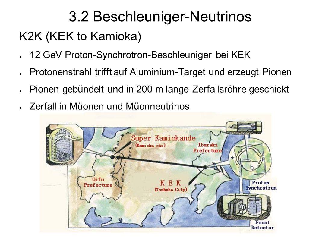 K2K (KEK to Kamioka) ● 12 GeV Proton-Synchrotron-Beschleuniger bei KEK ● Protonenstrahl trifft auf Aluminium-Target und erzeugt Pionen ● Pionen gebündelt und in 200 m lange Zerfallsröhre geschickt ● Zerfall in Müonen und Müonneutrinos 3.2 Beschleuniger-Neutrinos