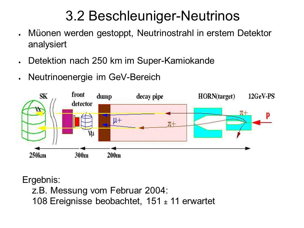 ● Müonen werden gestoppt, Neutrinostrahl in erstem Detektor analysiert ● Detektion nach 250 km im Super-Kamiokande ● Neutrinoenergie im GeV-Bereich 3.2 Beschleuniger-Neutrinos Ergebnis: z.B.