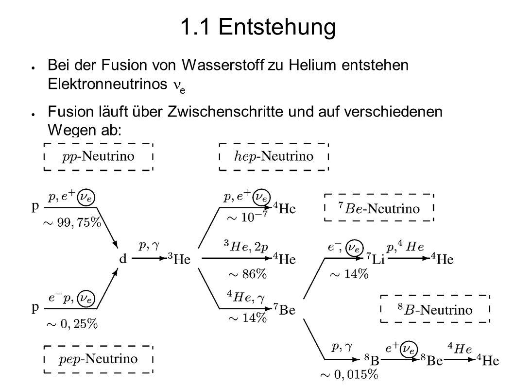 ● Bei der Fusion von Wasserstoff zu Helium entstehen Elektronneutrinos e ● Fusion läuft über Zwischenschritte und auf verschiedenen Wegen ab: 1.1 Entstehung