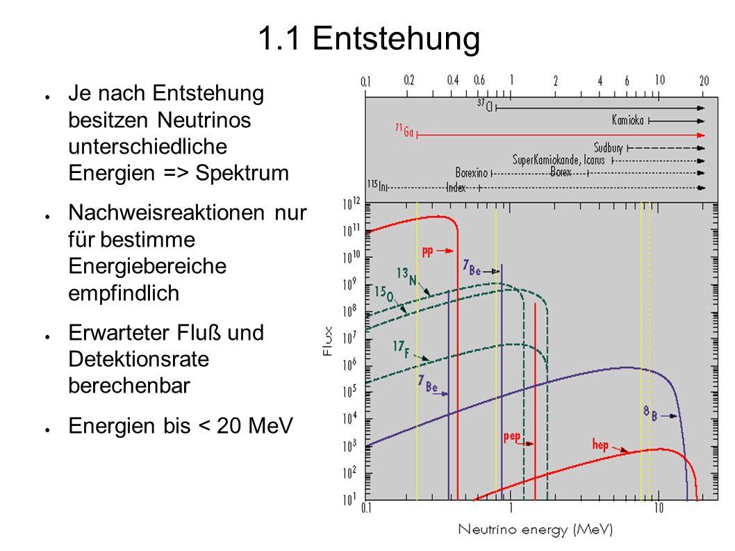 ● Je nach Entstehung besitzen Neutrinos unterschiedliche Energien => Spektrum ● Nachweisreaktionen nur für bestimme Energiebereiche empfindlich ● Erwarteter Fluß und Detektionsrate berechenbar ● Energien bis < 20 MeV 1.1 Entstehung