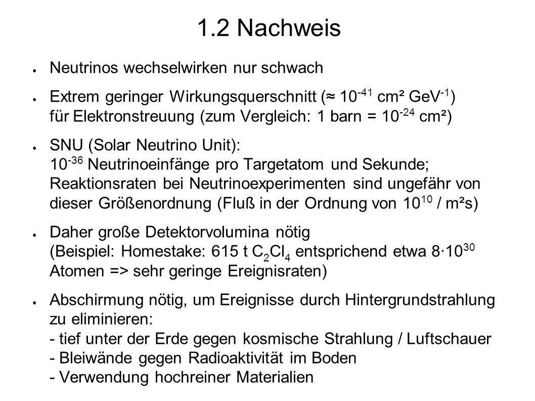 ● Neutrinos wechselwirken nur schwach ● Extrem geringer Wirkungsquerschnitt (≈ 10 -41 cm² GeV -1 ) für Elektronstreuung (zum Vergleich: 1 barn = 10 -24 cm²) ● SNU (Solar Neutrino Unit): 10 -36 Neutrinoeinfänge pro Targetatom und Sekunde; Reaktionsraten bei Neutrinoexperimenten sind ungefähr von dieser Größenordnung (Fluß in der Ordnung von 10 10 / m²s) ● Daher große Detektorvolumina nötig (Beispiel: Homestake: 615 t C 2 Cl 4 entsprichend etwa 8∙10 30 Atomen => sehr geringe Ereignisraten) ● Abschirmung nötig, um Ereignisse durch Hintergrundstrahlung zu eliminieren: - tief unter der Erde gegen kosmische Strahlung / Luftschauer - Bleiwände gegen Radioaktivität im Boden - Verwendung hochreiner Materialien 1.2 Nachweis