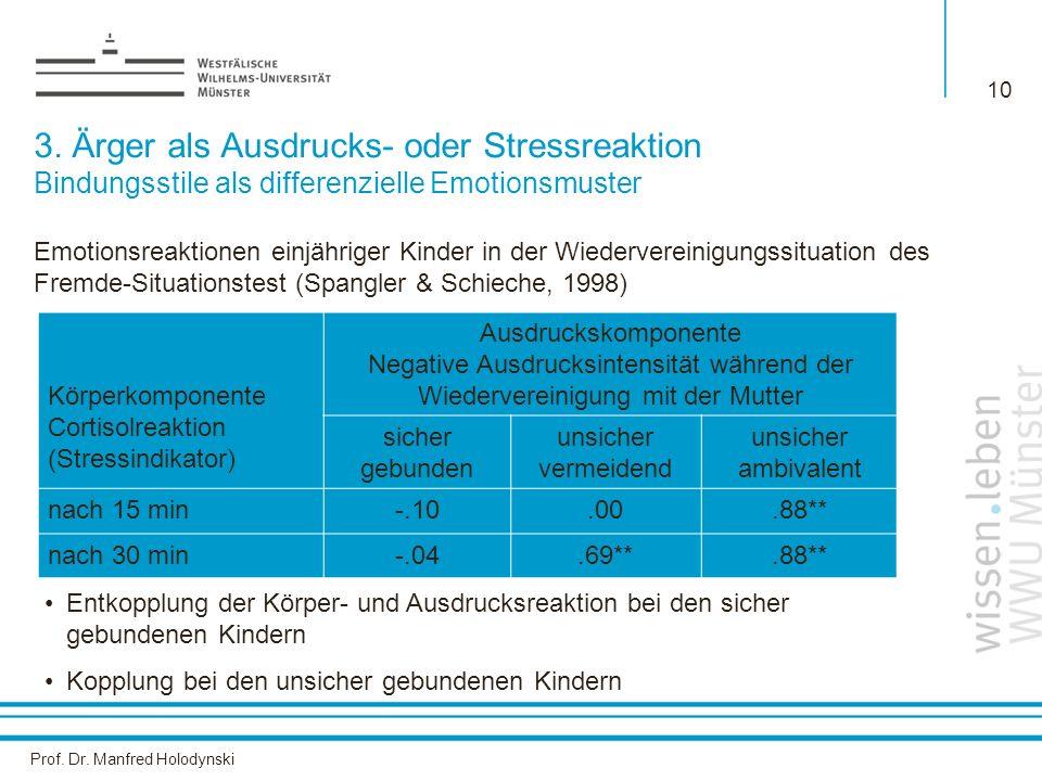 Prof. Dr. Manfred Holodynski 10 Emotionsreaktionen einjähriger Kinder in der Wiedervereinigungssituation des Fremde-Situationstest (Spangler & Schiech