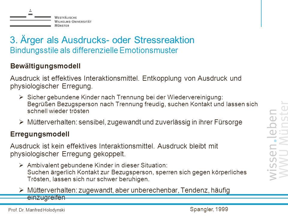 Prof. Dr. Manfred Holodynski Bewältigungsmodell Ausdruck ist effektives Interaktionsmittel.