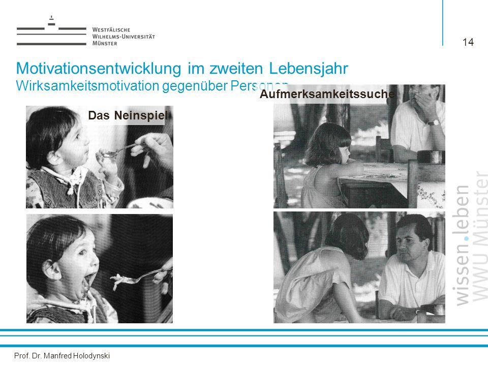 Prof. Dr. Manfred Holodynski 14 Motivationsentwicklung im zweiten Lebensjahr Wirksamkeitsmotivation gegenüber Personen Das Neinspiel Aufmerksamkeitssu