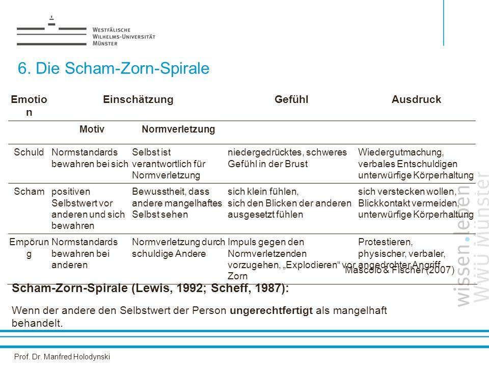 Prof. Dr. Manfred Holodynski 6. Die Scham-Zorn-Spirale Emotio n EinschätzungGefühlAusdruck MotivNormverletzung SchuldNormstandards bewahren bei sich S