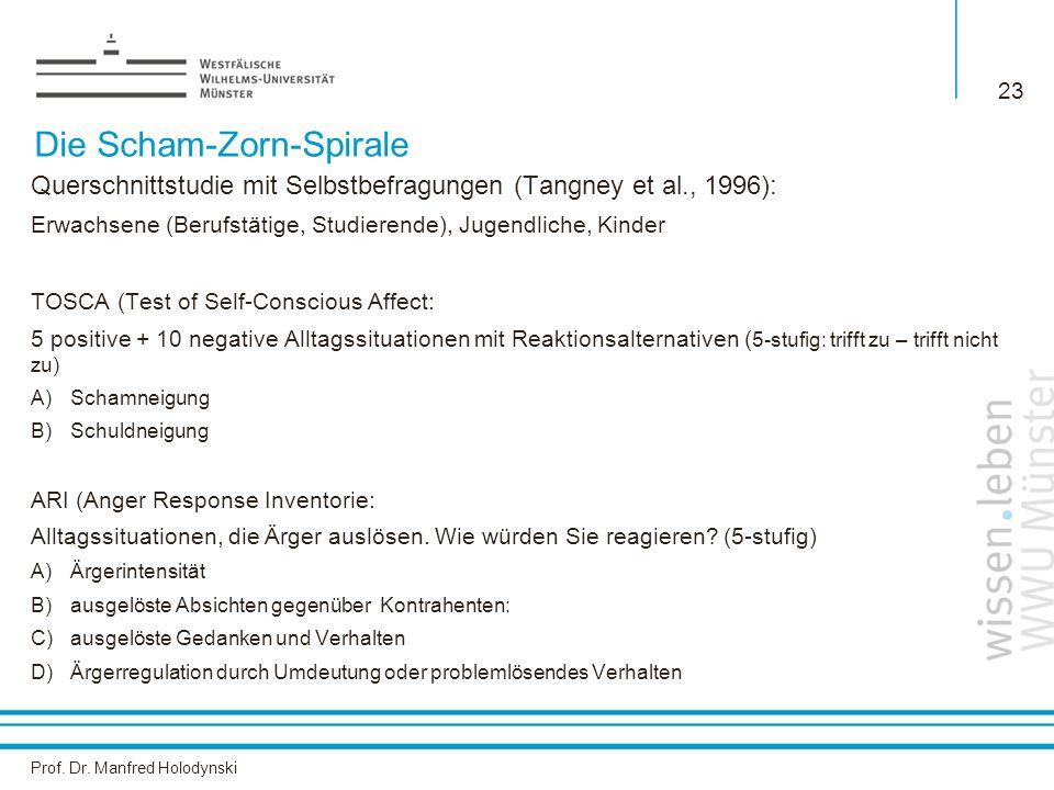 Prof. Dr. Manfred Holodynski 23 Die Scham-Zorn-Spirale Querschnittstudie mit Selbstbefragungen (Tangney et al., 1996): Erwachsene (Berufstätige, Studi