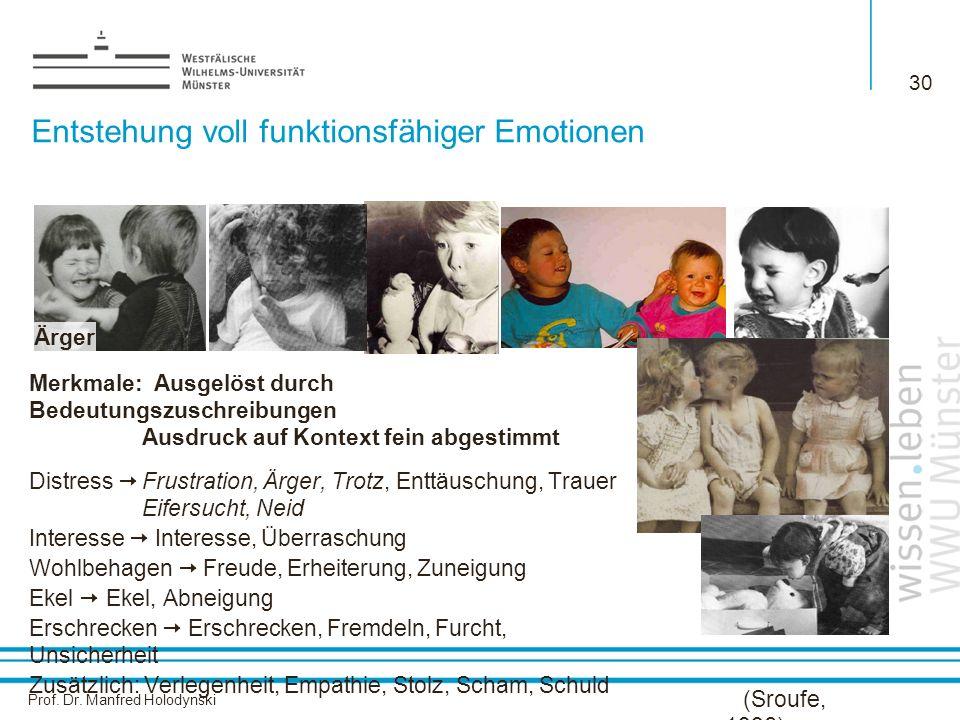 Prof. Dr. Manfred Holodynski 30 Entstehung voll funktionsfähiger Emotionen Merkmale: Ausgelöst durch Bedeutungszuschreibungen Ausdruck auf Kontext fei