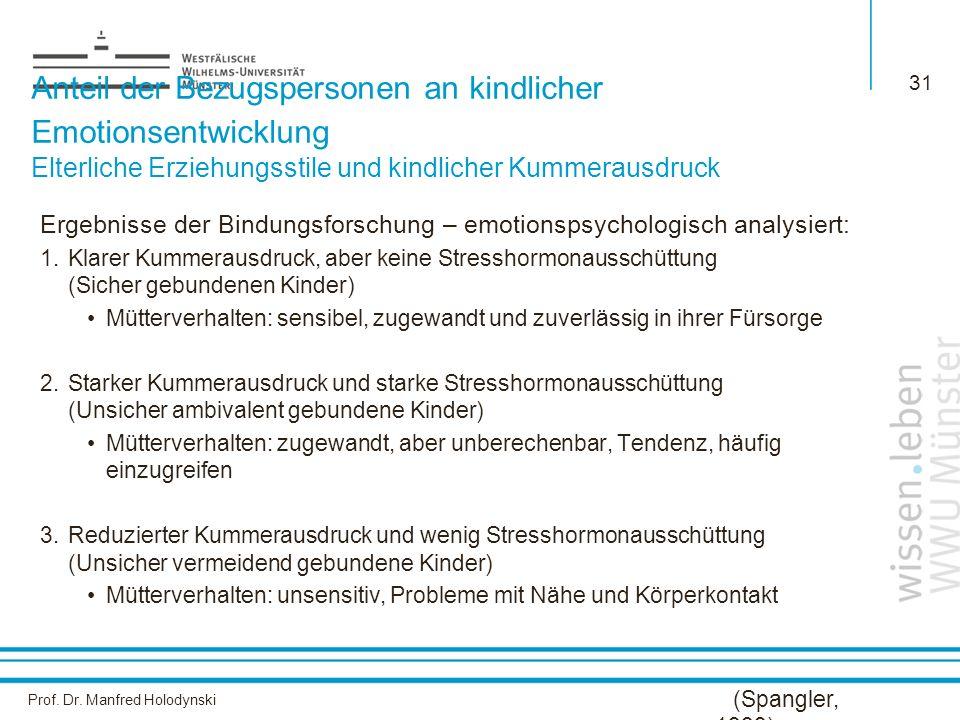 Prof. Dr. Manfred Holodynski 31 Anteil der Bezugspersonen an kindlicher Emotionsentwicklung Elterliche Erziehungsstile und kindlicher Kummerausdruck E