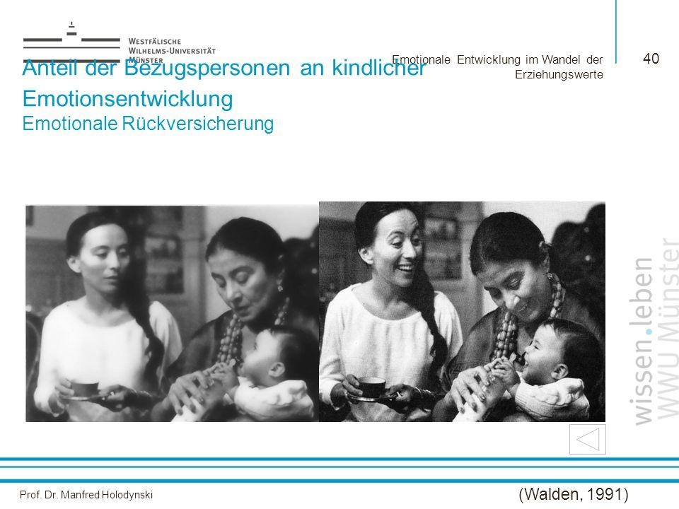 Prof. Dr. Manfred Holodynski Emotionale Entwicklung im Wandel der Erziehungswerte 40 Anteil der Bezugspersonen an kindlicher Emotionsentwicklung Emoti