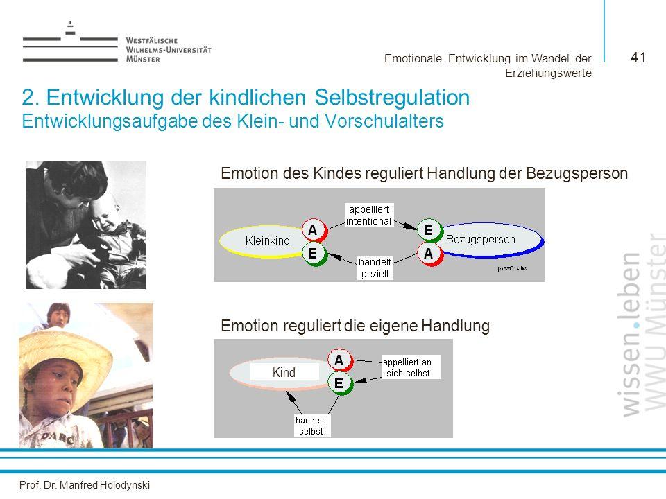 Prof. Dr. Manfred Holodynski Emotionale Entwicklung im Wandel der Erziehungswerte 41 2. Entwicklung der kindlichen Selbstregulation Entwicklungsaufgab