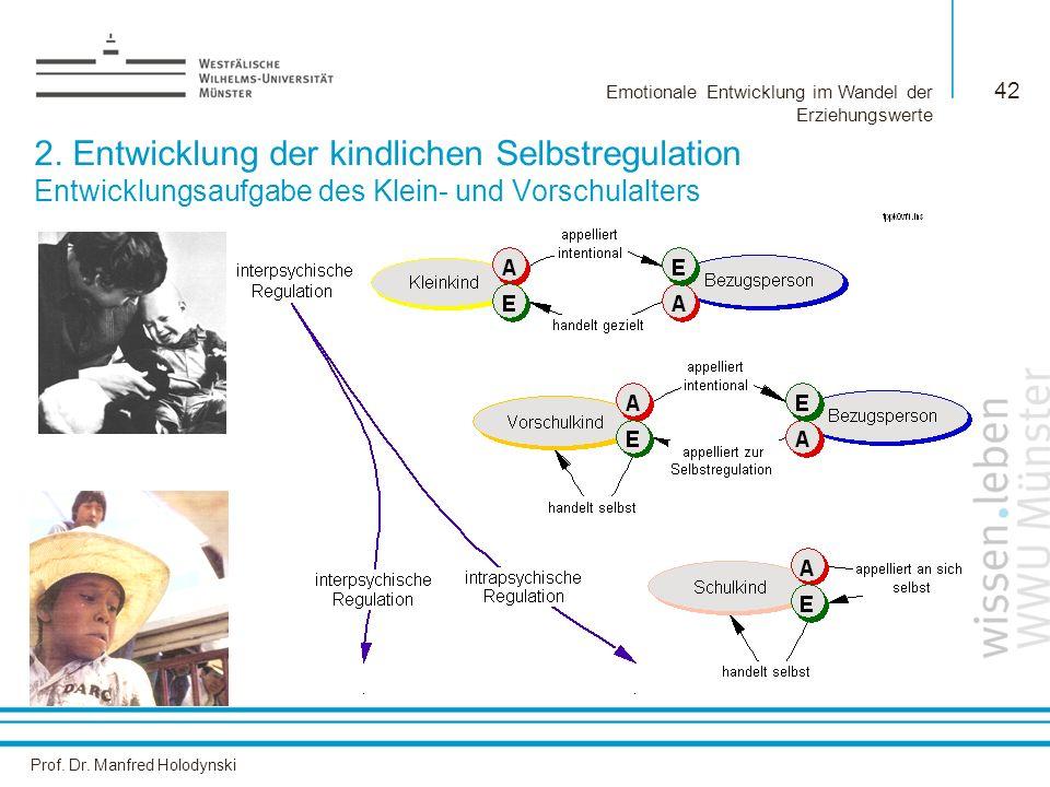 Prof. Dr. Manfred Holodynski Emotionale Entwicklung im Wandel der Erziehungswerte 42 2. Entwicklung der kindlichen Selbstregulation Entwicklungsaufgab