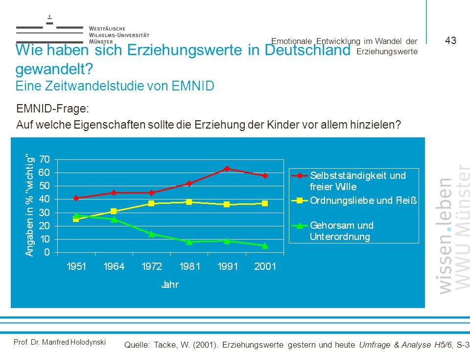 Prof. Dr. Manfred Holodynski Emotionale Entwicklung im Wandel der Erziehungswerte 43 Wie haben sich Erziehungswerte in Deutschland gewandelt? Eine Zei
