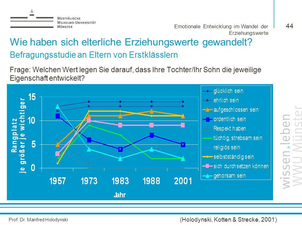 Prof. Dr. Manfred Holodynski Emotionale Entwicklung im Wandel der Erziehungswerte 44 Wie haben sich elterliche Erziehungswerte gewandelt? Befragungsst
