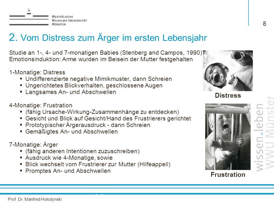 Prof. Dr. Manfred Holodynski 8 Studie an 1-, 4- und 7-monatigen Babies (Stenberg and Campos, 1990) Emotionsinduktion: Arme wurden im Beisein der Mutte