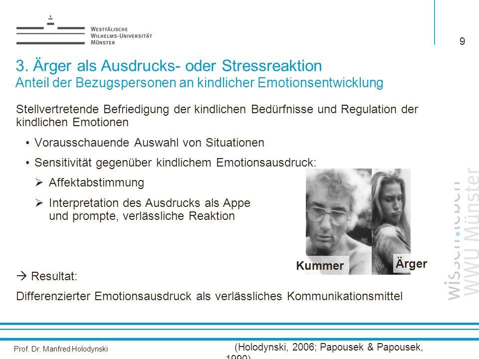 Prof. Dr. Manfred Holodynski 9 3. Ärger als Ausdrucks- oder Stressreaktion Anteil der Bezugspersonen an kindlicher Emotionsentwicklung Stellvertretend