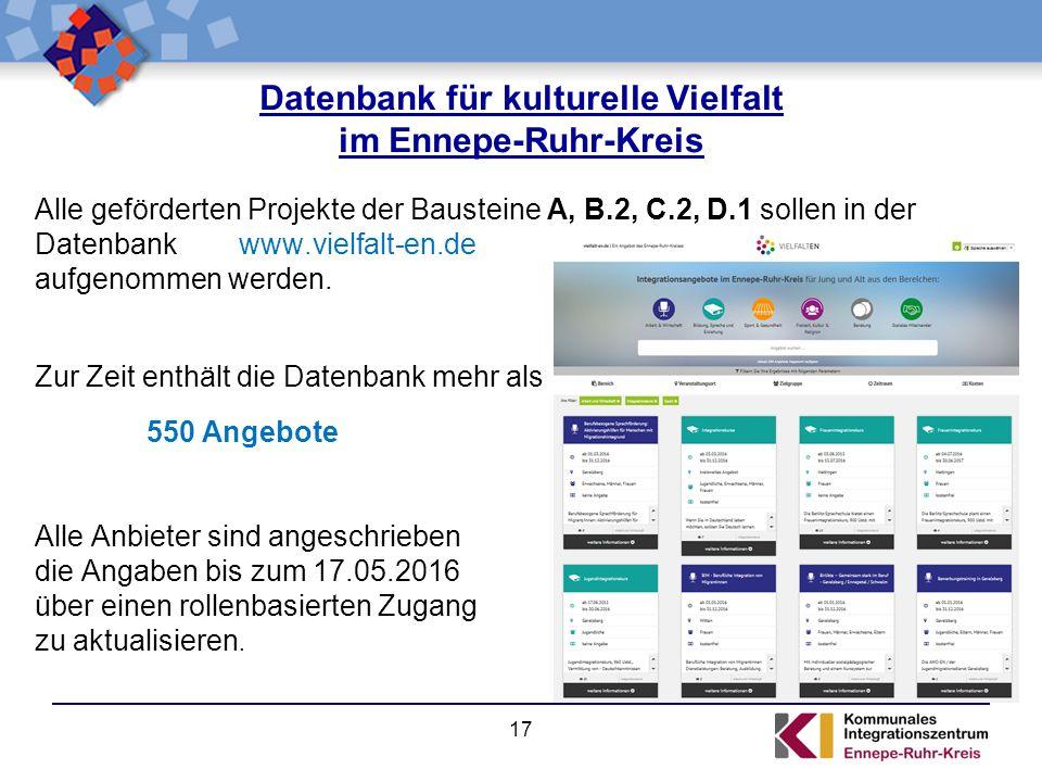 Datenbank für kulturelle Vielfalt im Ennepe-Ruhr-Kreis Alle geförderten Projekte der Bausteine A, B.2, C.2, D.1 sollen in der Datenbank www.vielfalt-e
